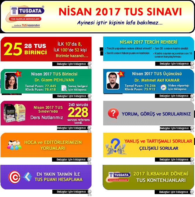 nisan2017_tus_dereceler